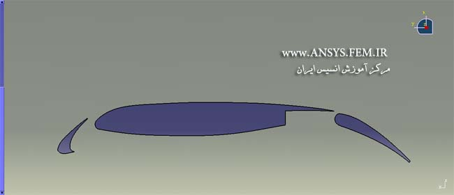 Project ANSYS